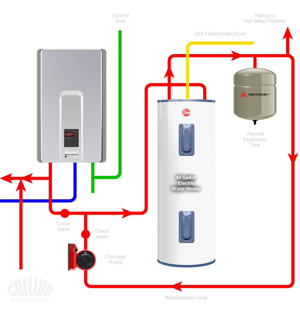 Electric Hot Water Heater Piping Diagram Trusted Schematics Wiring For Plumbing Schematic